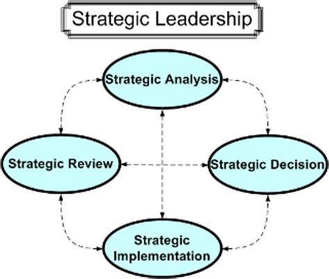 Tuck business school essay analysis